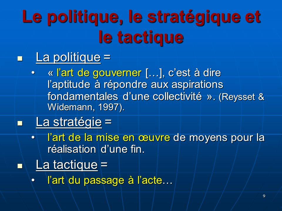 Le politique, le stratégique et le tactique