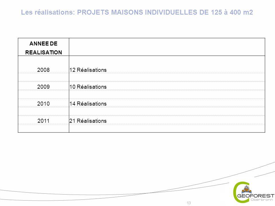 Les réalisations: PROJETS MAISONS INDIVIDUELLES DE 125 à 400 m2