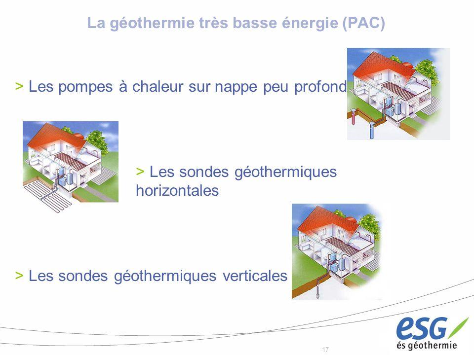 La géothermie très basse énergie (PAC)