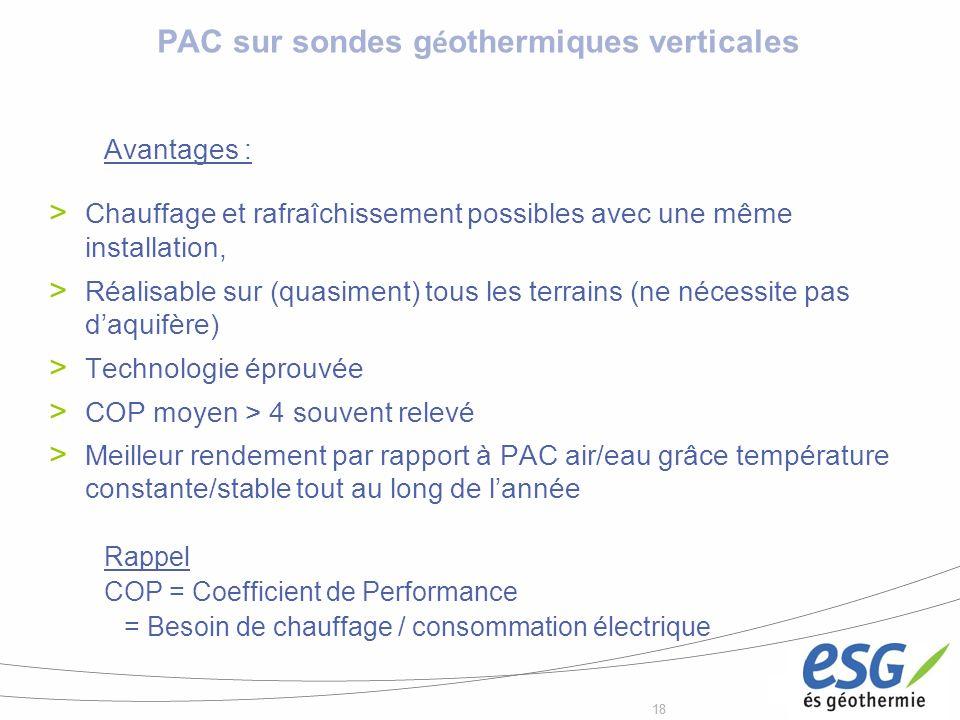 PAC sur sondes géothermiques verticales
