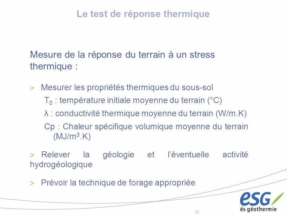 Le test de réponse thermique