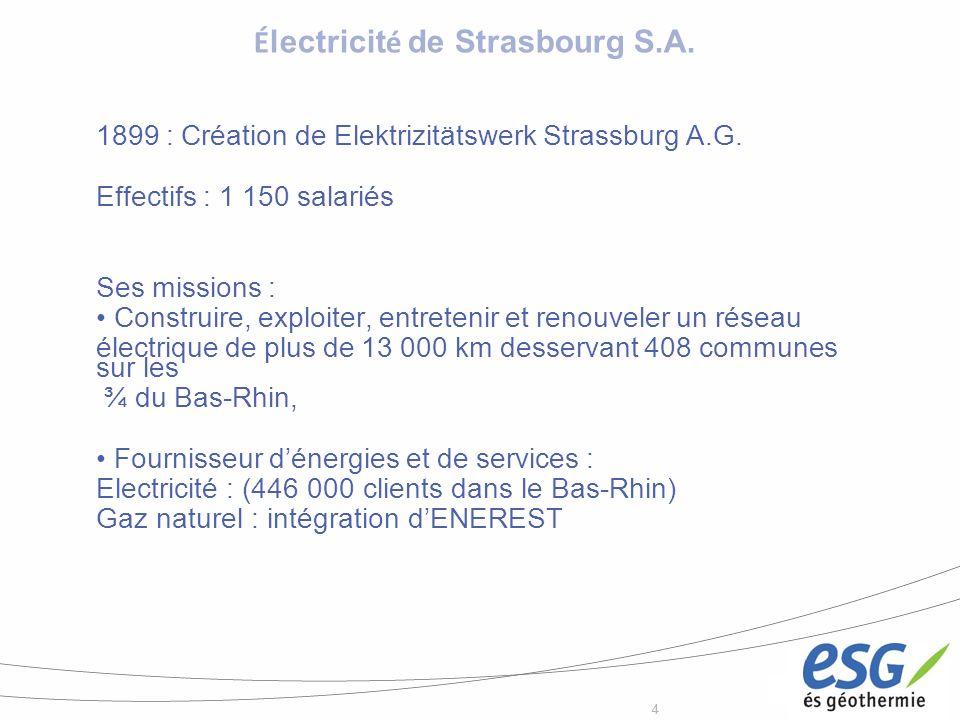 Électricité de Strasbourg S.A.
