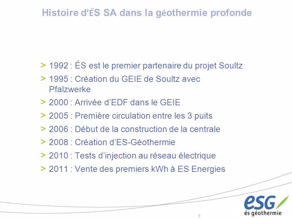 Histoire d'ÉS SA dans la géothermie profonde