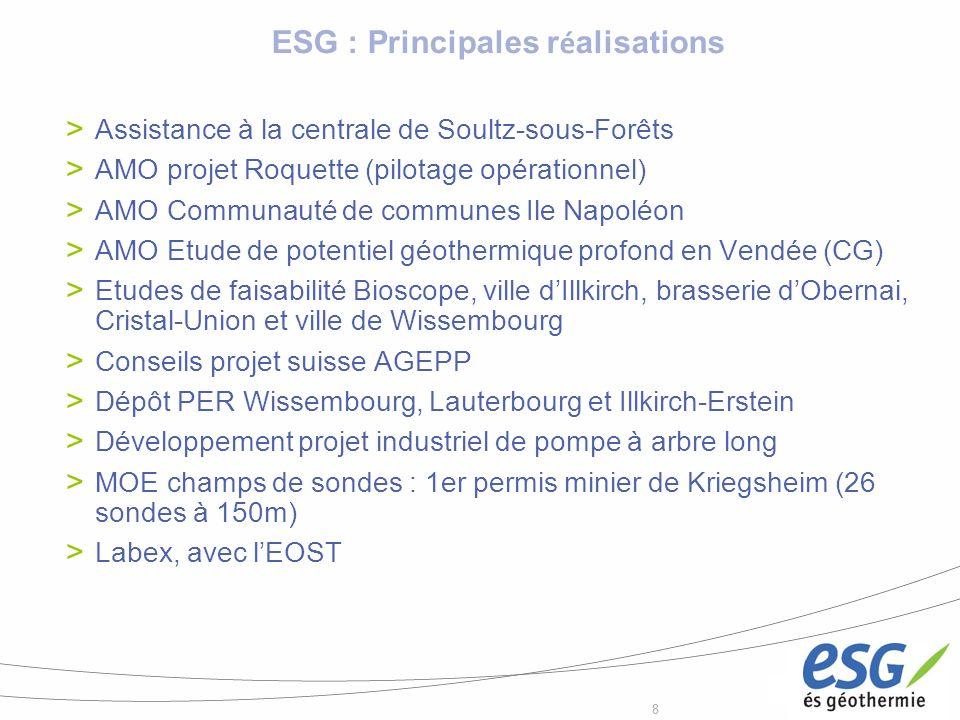 ESG : Principales réalisations