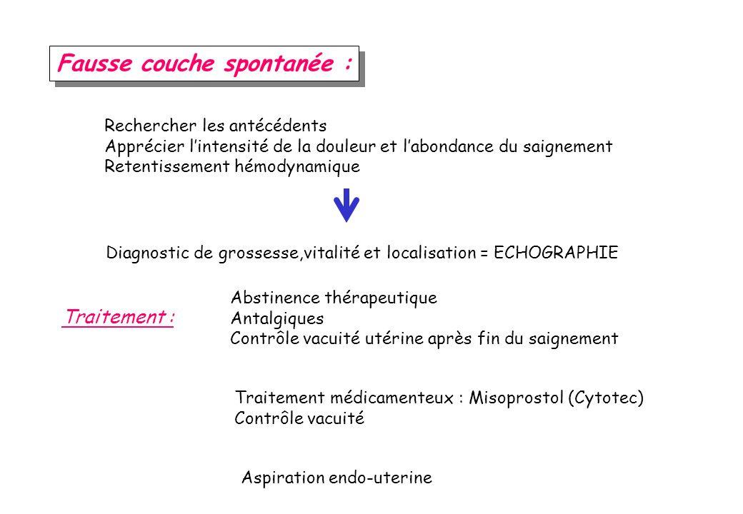 Pathologies de la grossesse ppt video online t l charger - Fausse couche a repetition traitement ...
