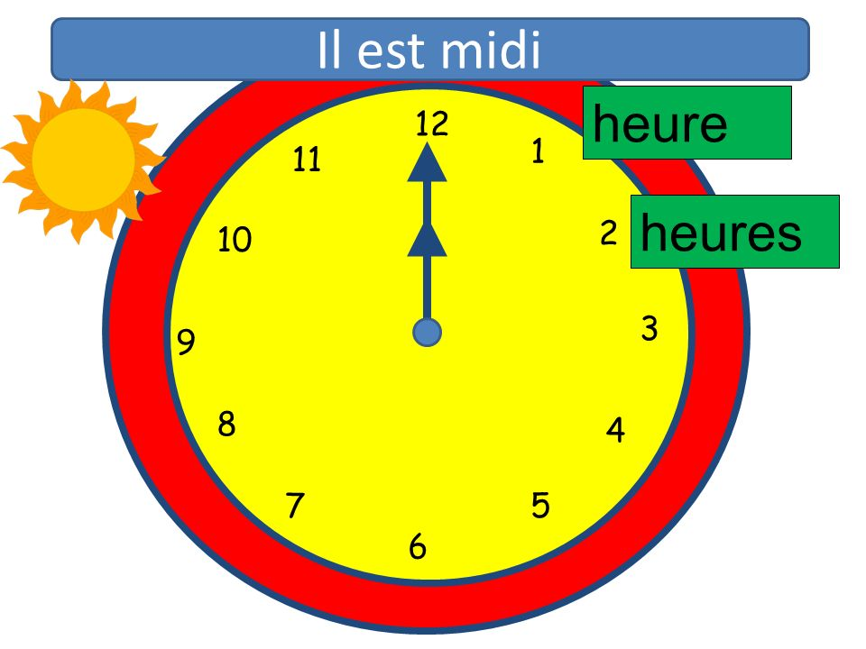 Il est midi heure 12 11 1 10 2 heures 3 9 8 4 5 7 6 12 1 11 2 10 3 9 8