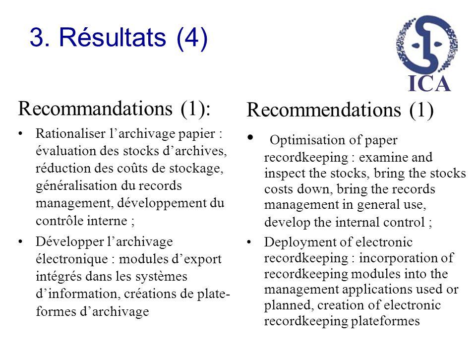 3. Résultats (4) Recommandations (1): Recommendations (1)