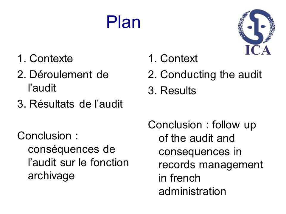 Plan 1. Contexte 2. Déroulement de l'audit 3. Résultats de l'audit