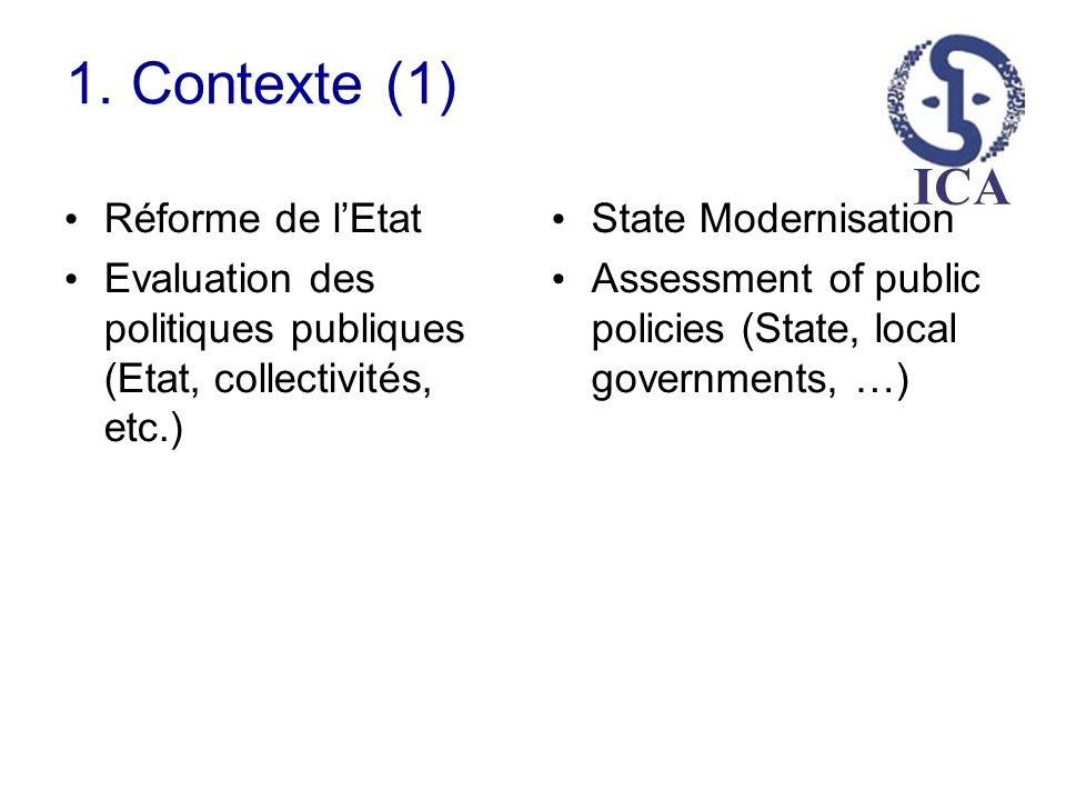 1. Contexte (1) Réforme de l'Etat
