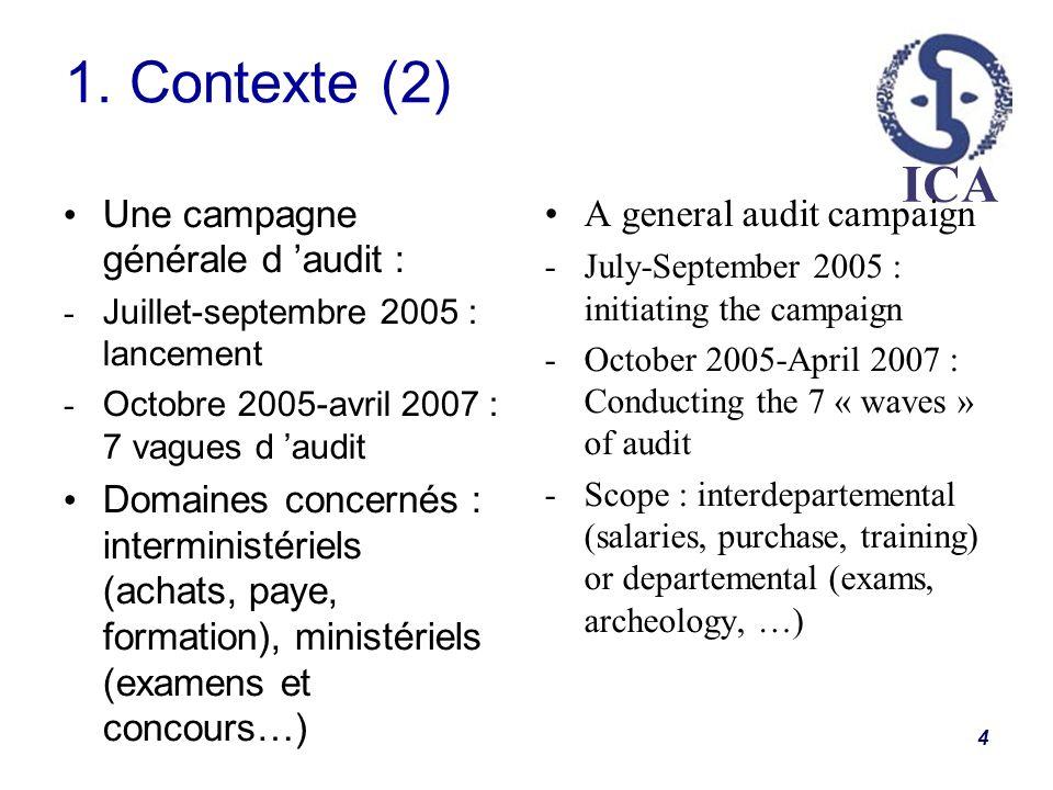 1. Contexte (2) Une campagne générale d 'audit :