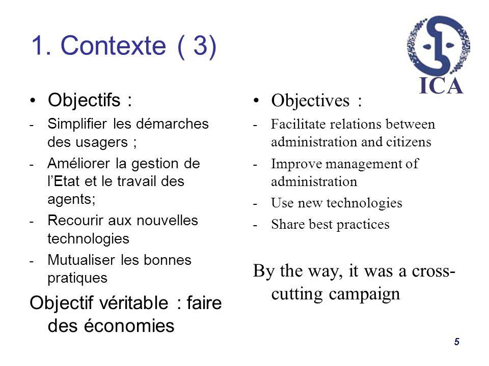 1. Contexte ( 3) Objectifs : Objectif véritable : faire des économies