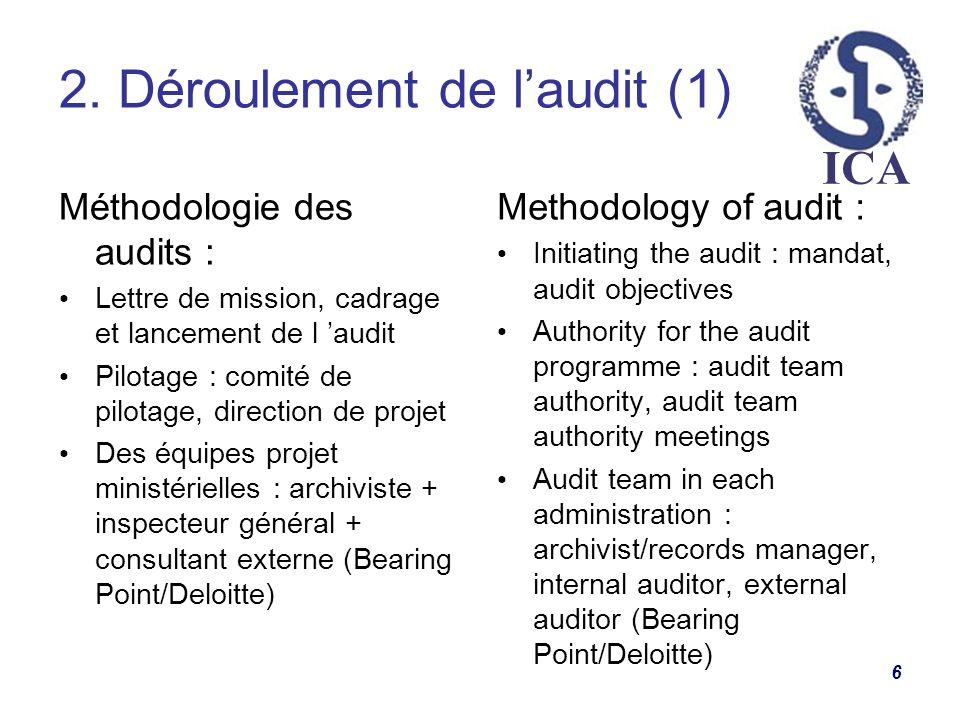 2. Déroulement de l'audit (1)