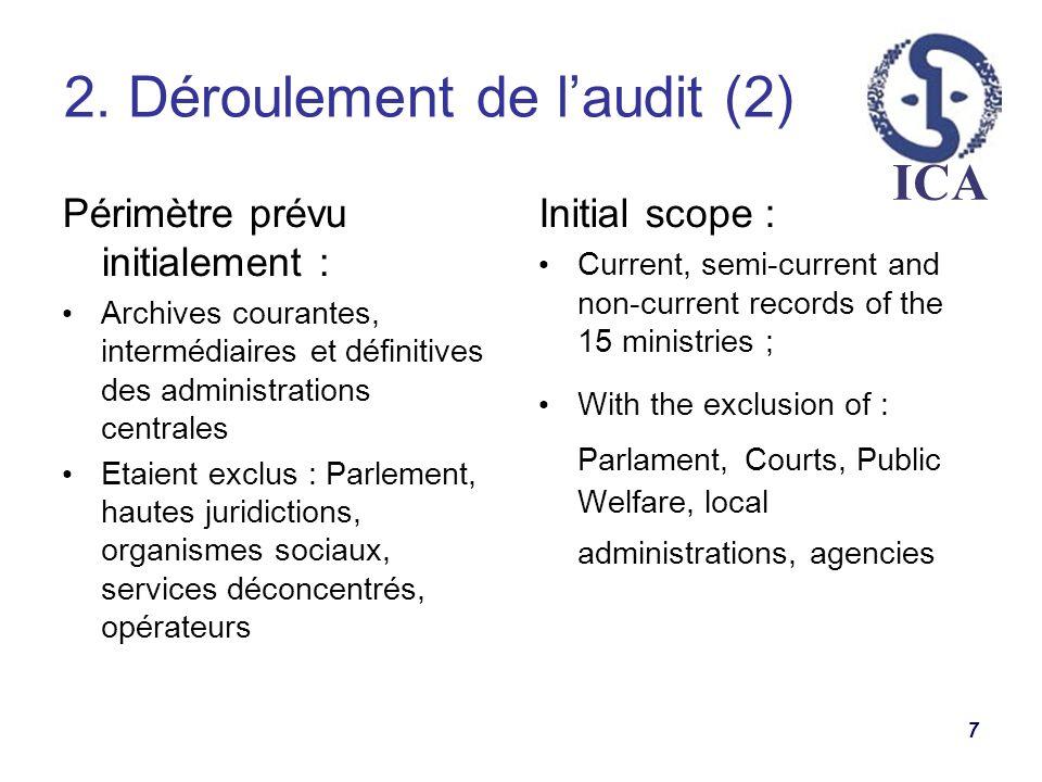 2. Déroulement de l'audit (2)