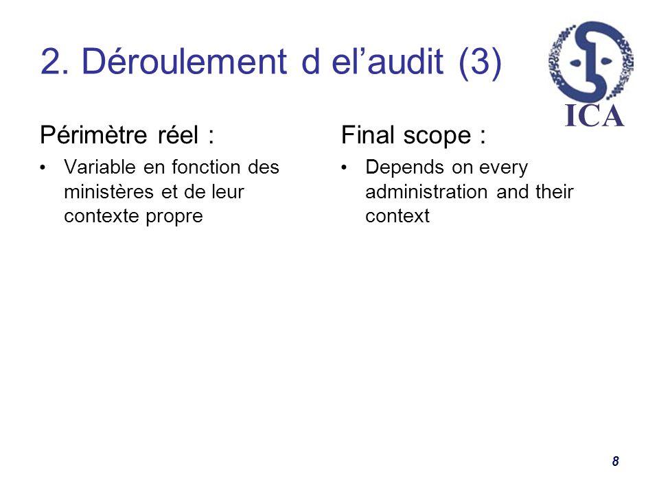 2. Déroulement d el'audit (3)