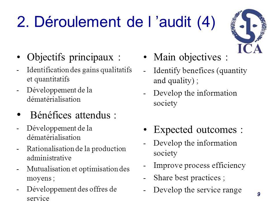 2. Déroulement de l 'audit (4)