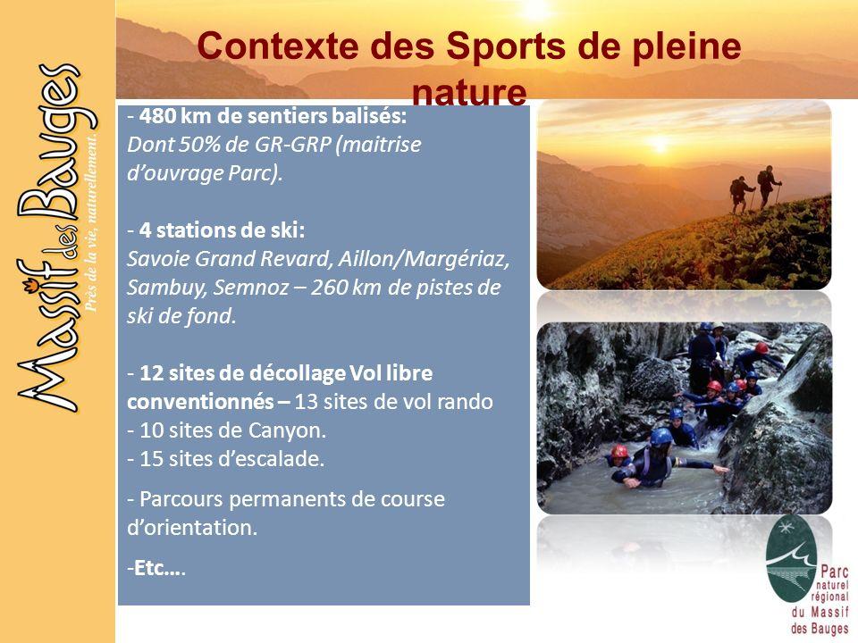 Contexte des Sports de pleine nature