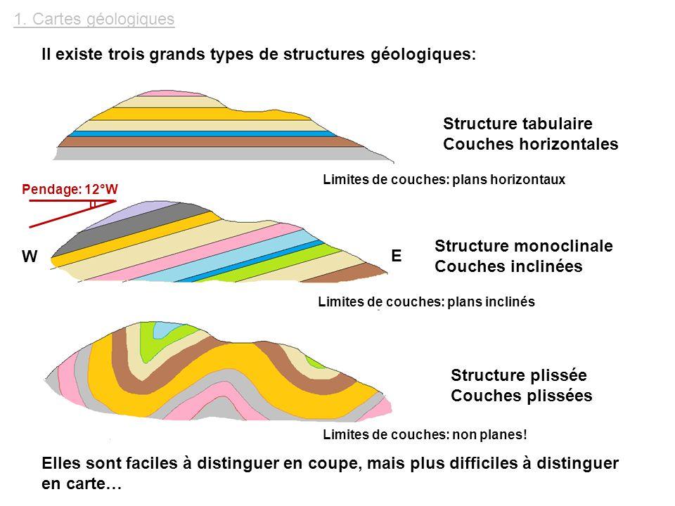 Il existe trois grands types de structures géologiques: