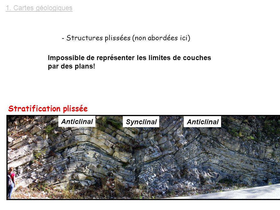 Structures plissées (non abordées ici)