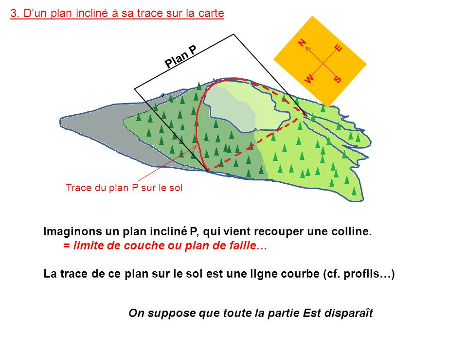 3. D'un plan incliné à sa trace sur la carte