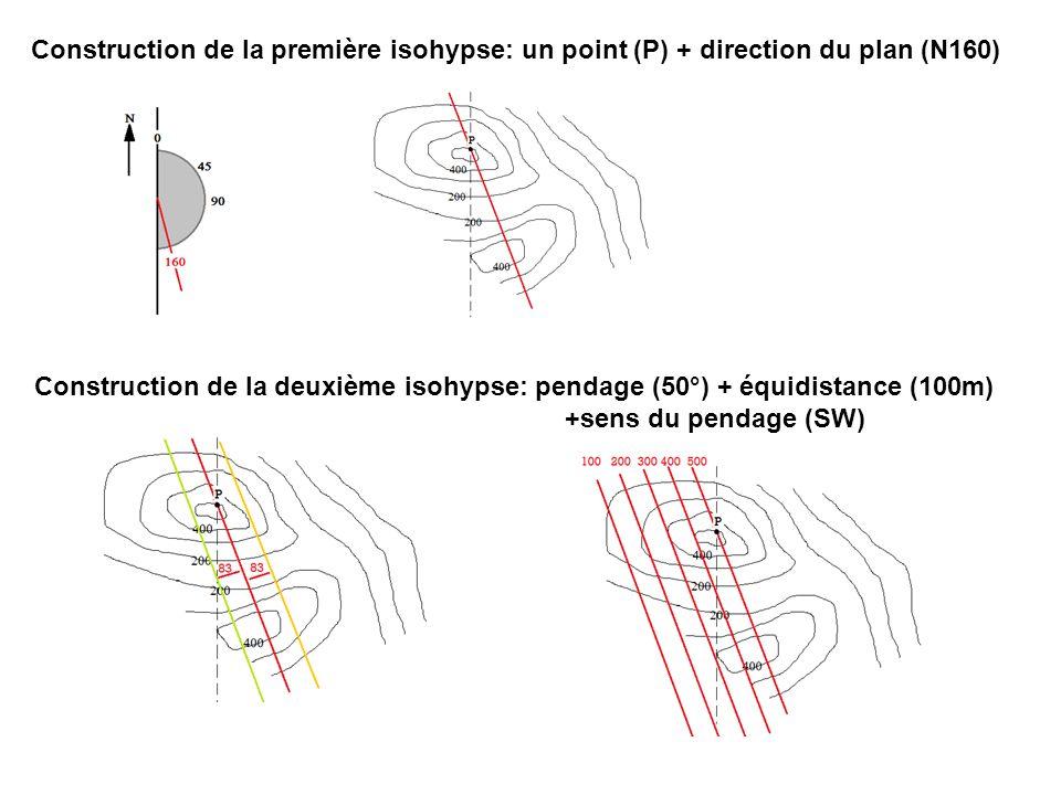 Construction de la première isohypse: un point (P) + direction du plan (N160)
