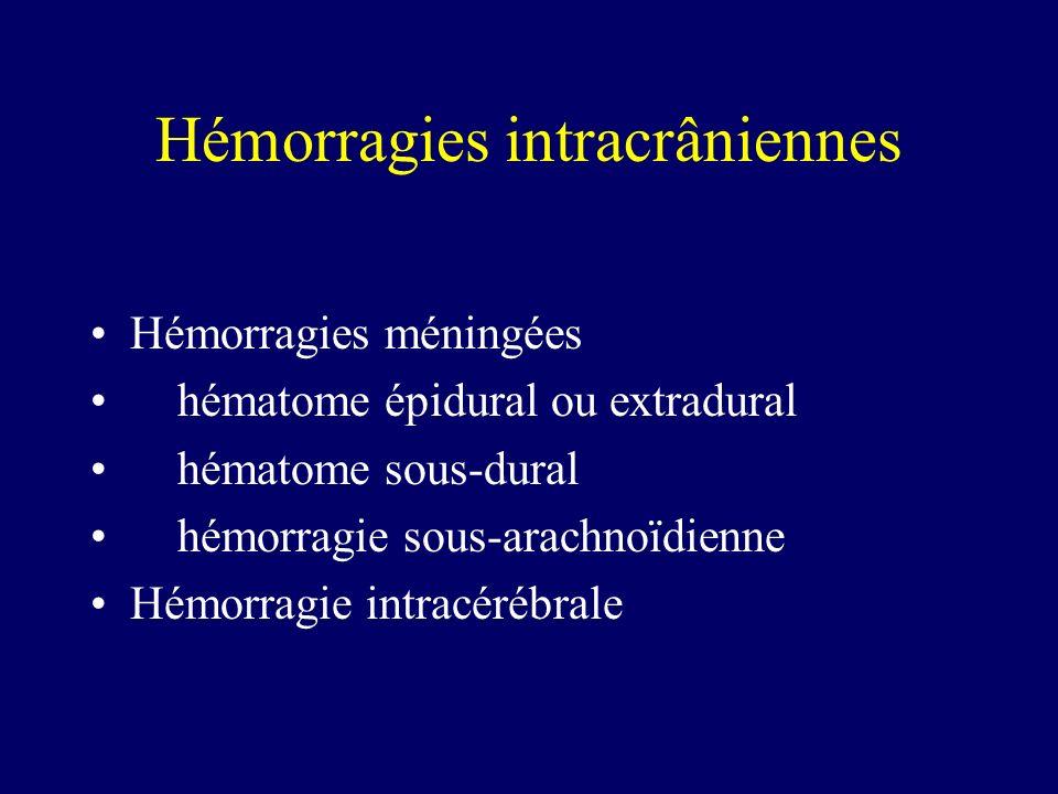 Hémorragies intracrâniennes