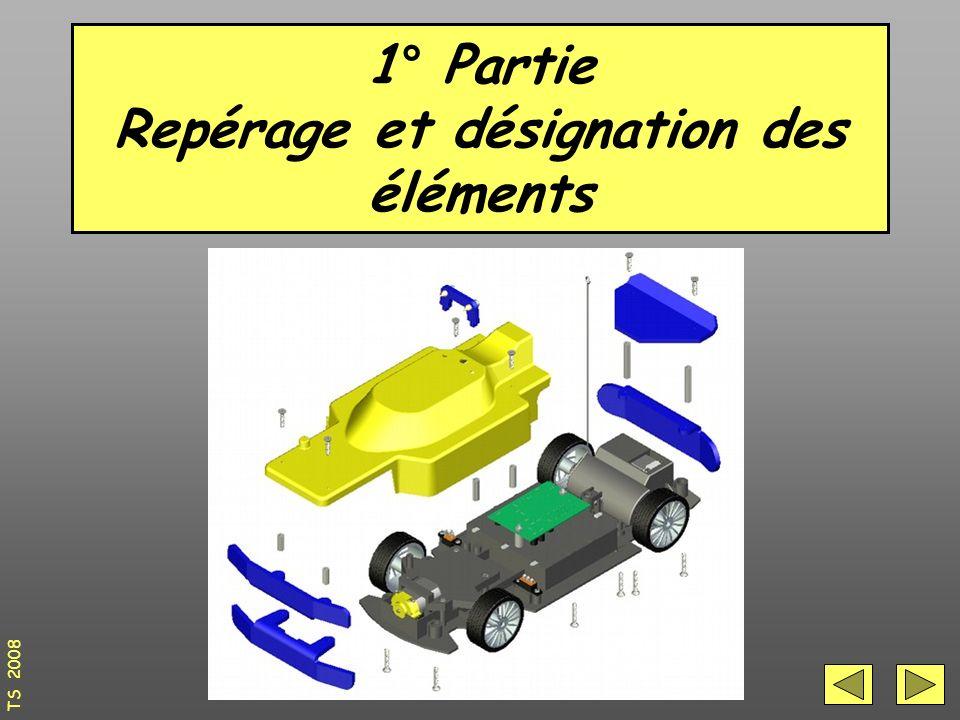 1° Partie Repérage et désignation des éléments