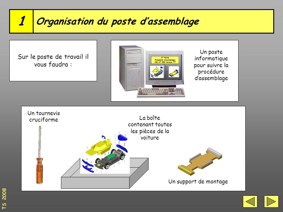 Organisation du poste d'assemblage