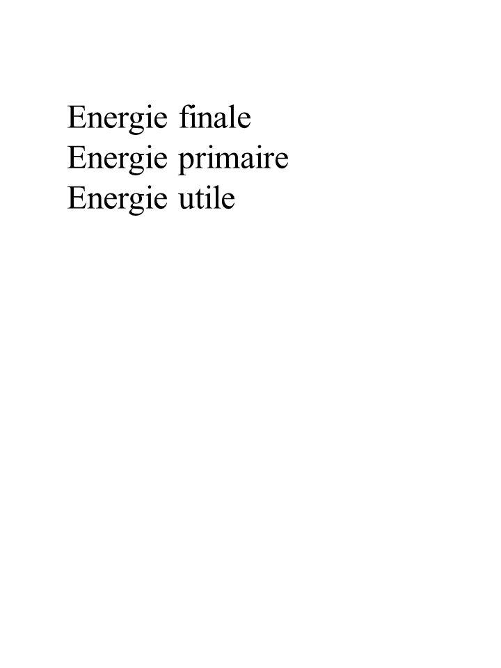 Energie finale Energie primaire Energie utile