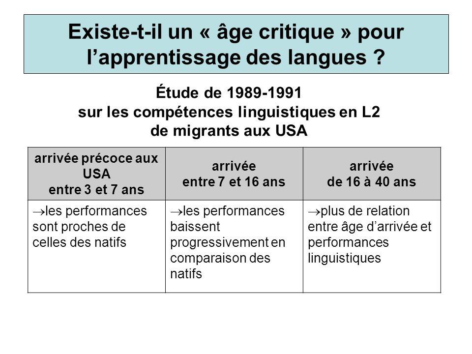 Existe-t-il un « âge critique » pour l'apprentissage des langues