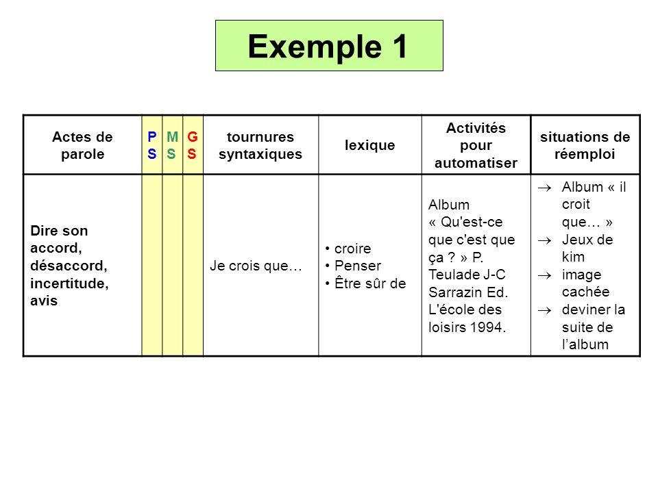Exemple 1 Actes de parole PS MS GS tournures syntaxiques lexique