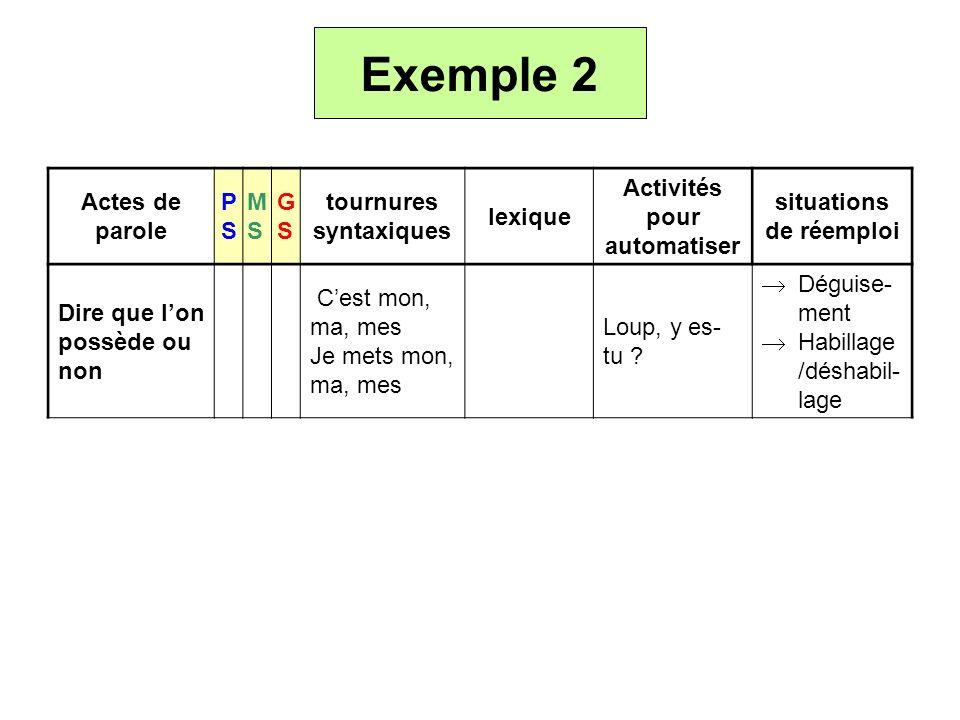 Exemple 2 Actes de parole PS MS GS tournures syntaxiques lexique