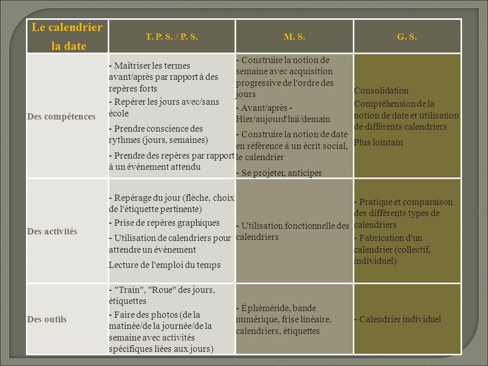 Le calendrier la date T. P. S. / P. S. M. S. G. S. Des compétences