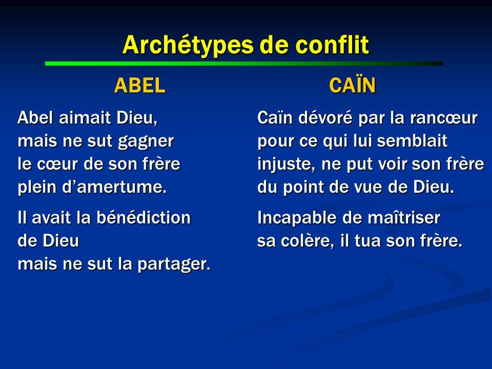 Archétypes de conflit ABEL CAÏN
