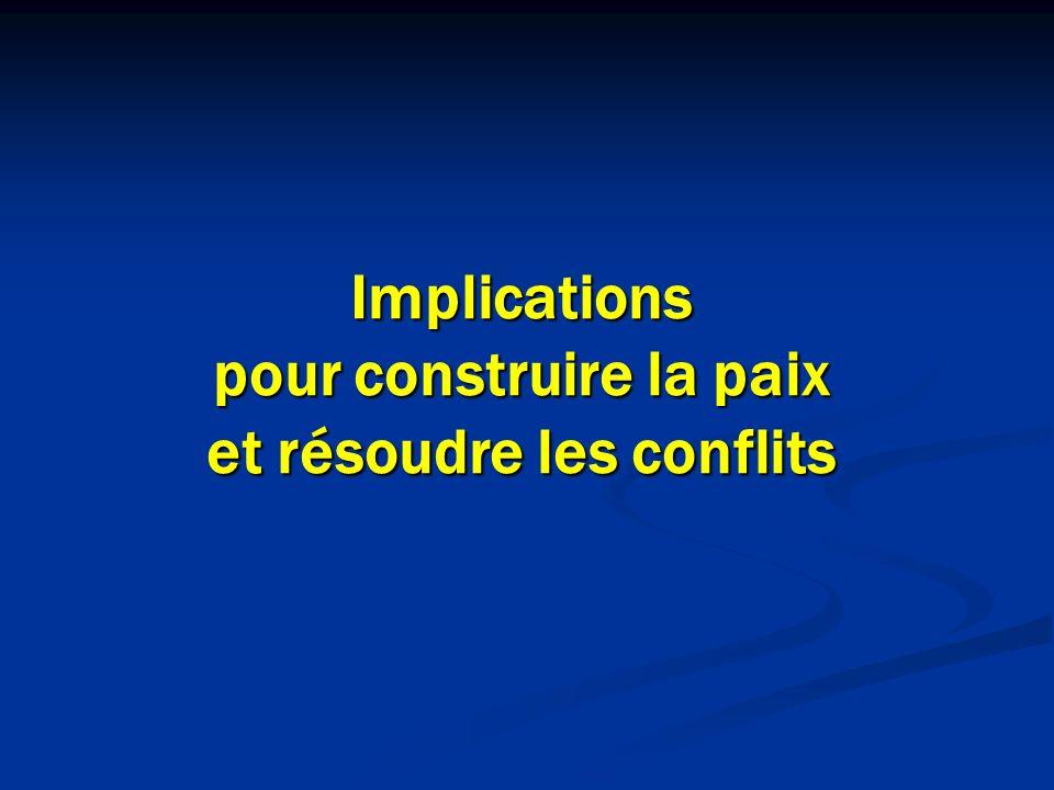 Implications pour construire la paix et résoudre les conflits