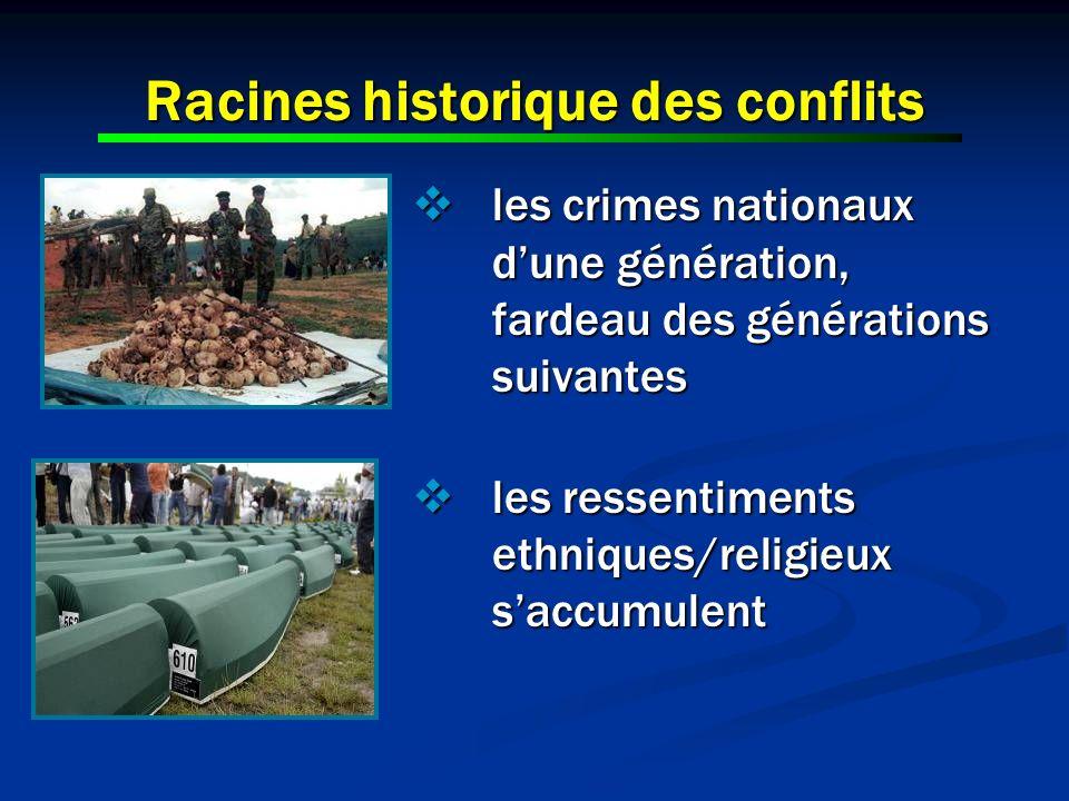 Racines historique des conflits