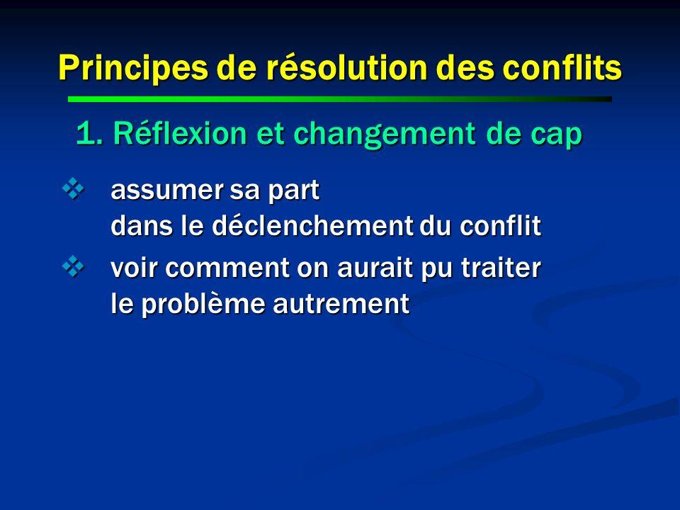 Principes de résolution des conflits