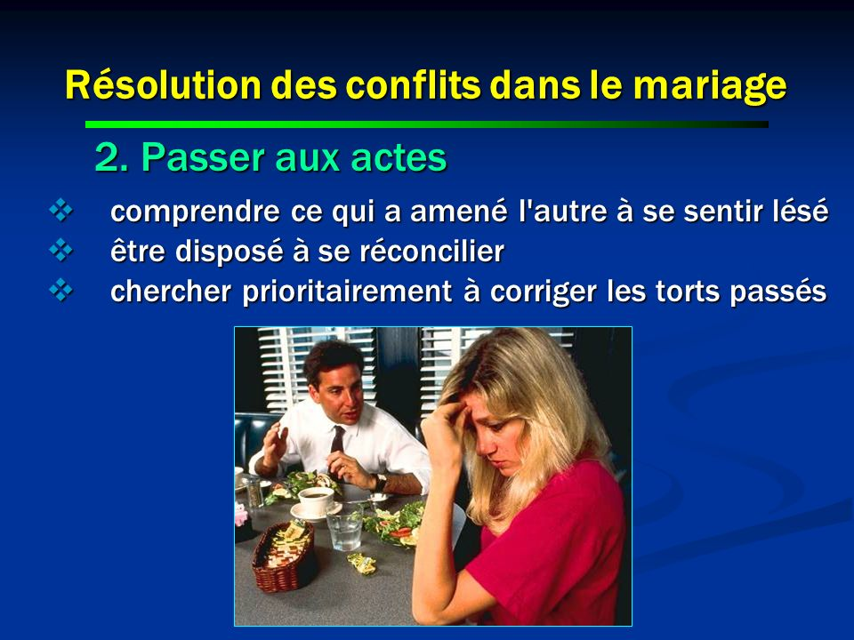 Résolution des conflits dans le mariage