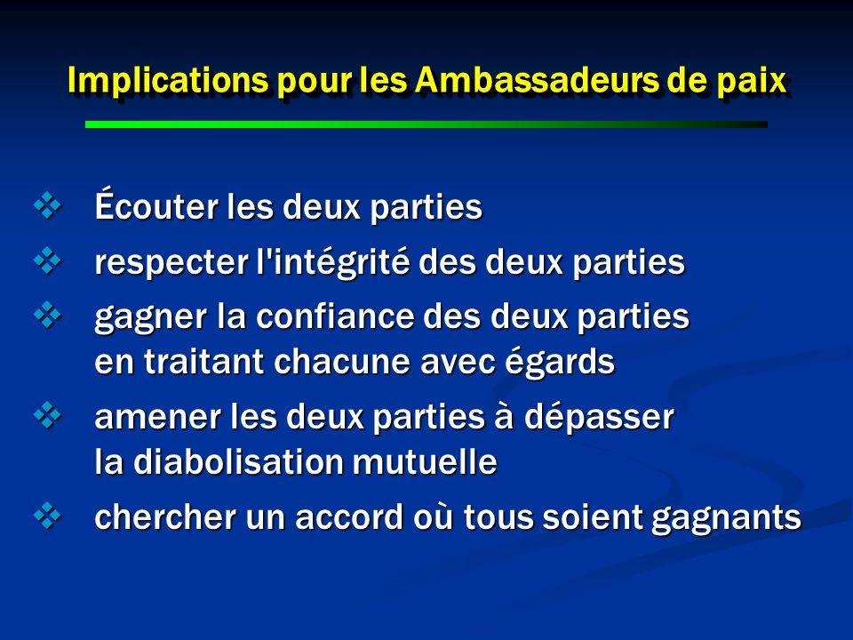 Implications pour les Ambassadeurs de paix