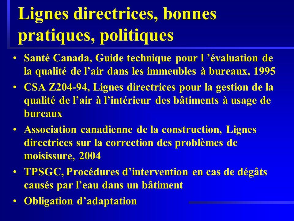 Lignes directrices, bonnes pratiques, politiques