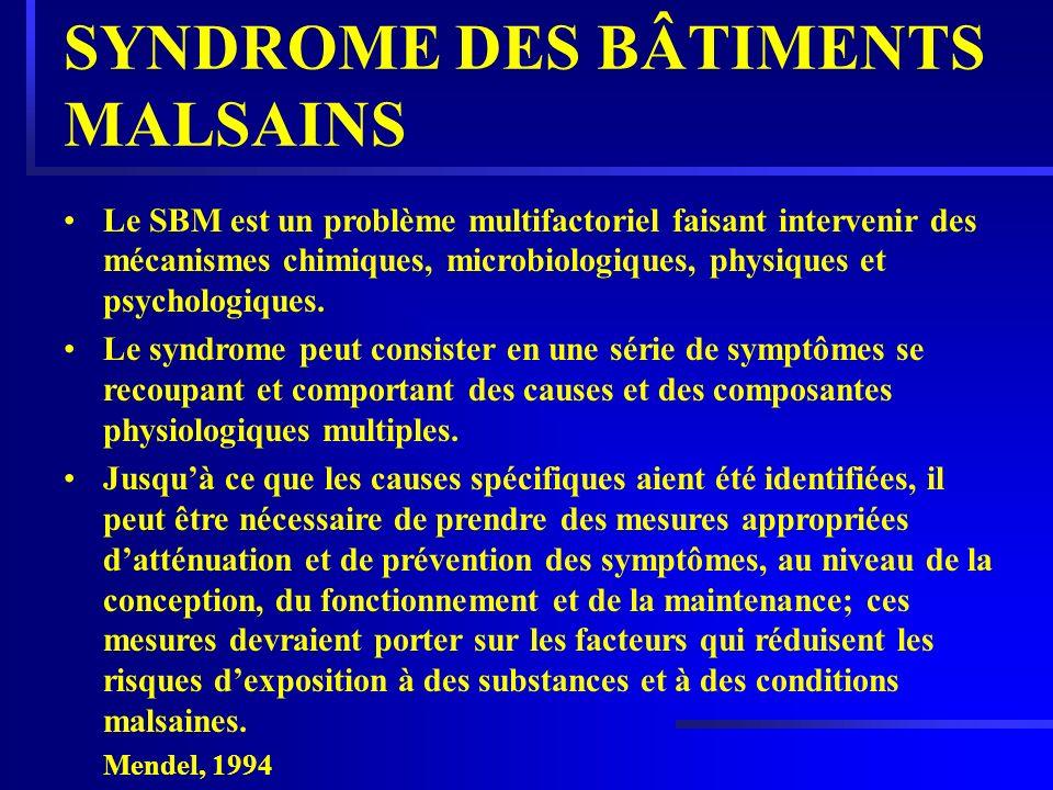 SYNDROME DES BÂTIMENTS MALSAINS