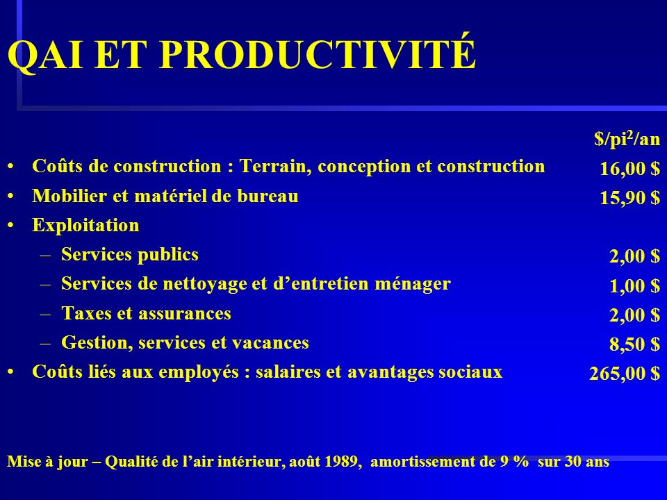 QAI ET PRODUCTIVITÉCoûts de construction : Terrain, conception et construction. Mobilier et matériel de bureau.
