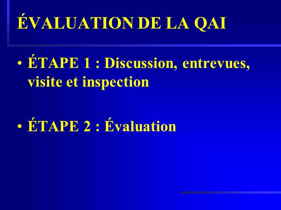 ÉVALUATION DE LA QAI ÉTAPE 1 : Discussion, entrevues, visite et inspection ÉTAPE 2 : Évaluation