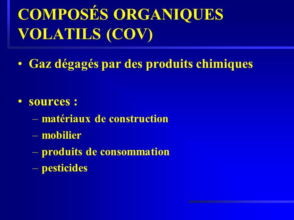 COMPOSÉS ORGANIQUES VOLATILS (COV)