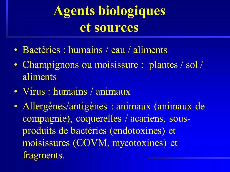 Agents biologiques et sources