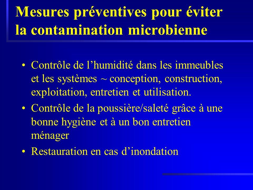 Mesures préventives pour éviter la contamination microbienne
