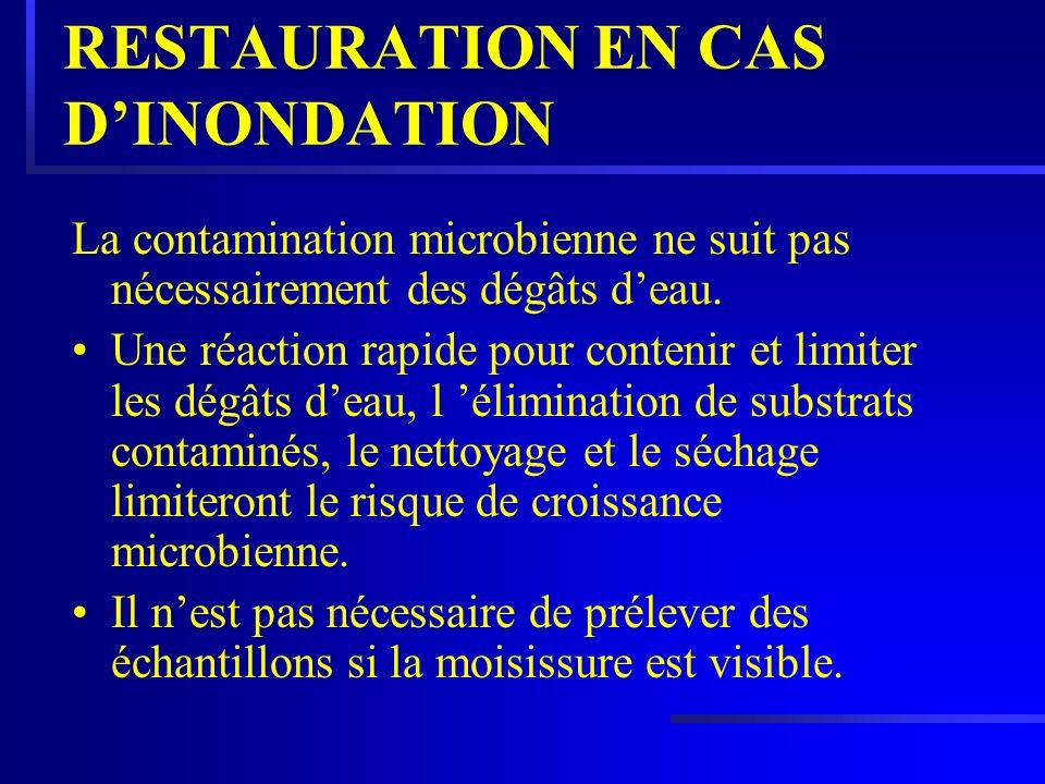 RESTAURATION EN CAS D'INONDATION