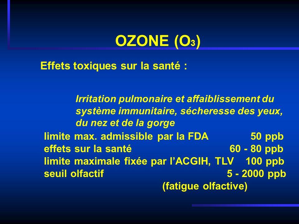 OZONE (O3) Effets toxiques sur la santé :