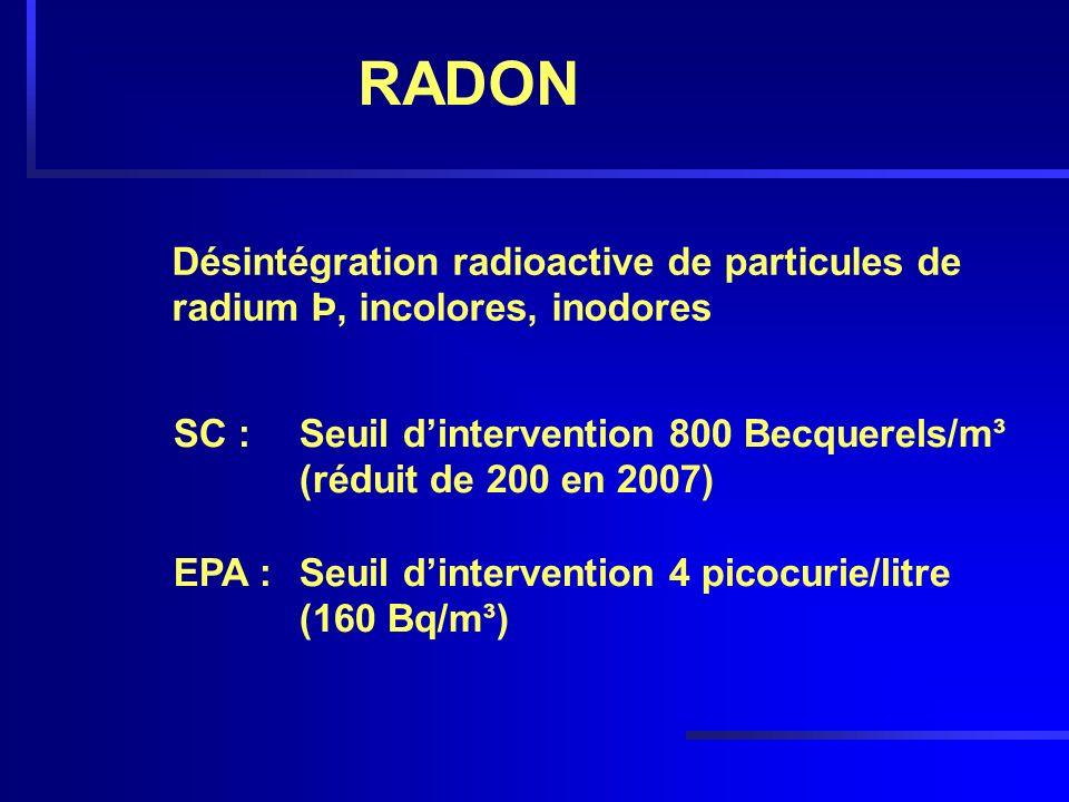 RADON Désintégration radioactive de particules de radium Þ, incolores, inodores. SC : Seuil d'intervention 800 Becquerels/m³.
