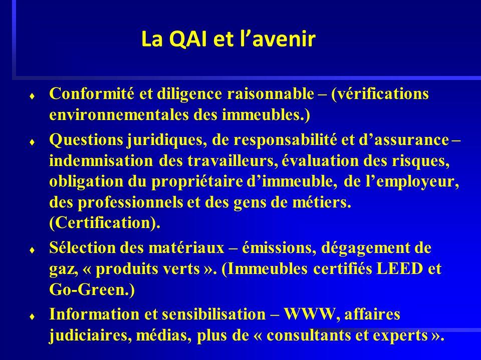 La QAI et l'avenirConformité et diligence raisonnable – (vérifications environnementales des immeubles.)