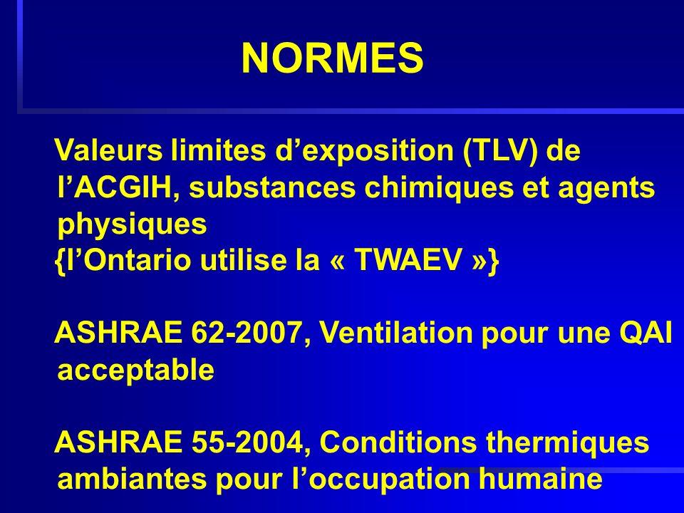 NORMESValeurs limites d'exposition (TLV) de l'ACGIH, substances chimiques et agents physiques. {l'Ontario utilise la « TWAEV »}